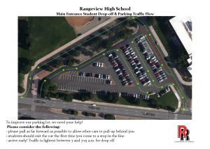 1 Map from the Rangeview Website